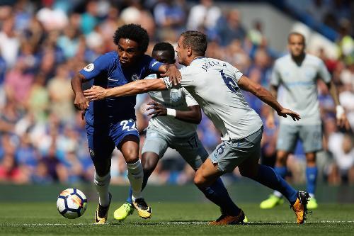 Everton Vs Chelsea Prediction Betting Tips 17 03 2019 Football